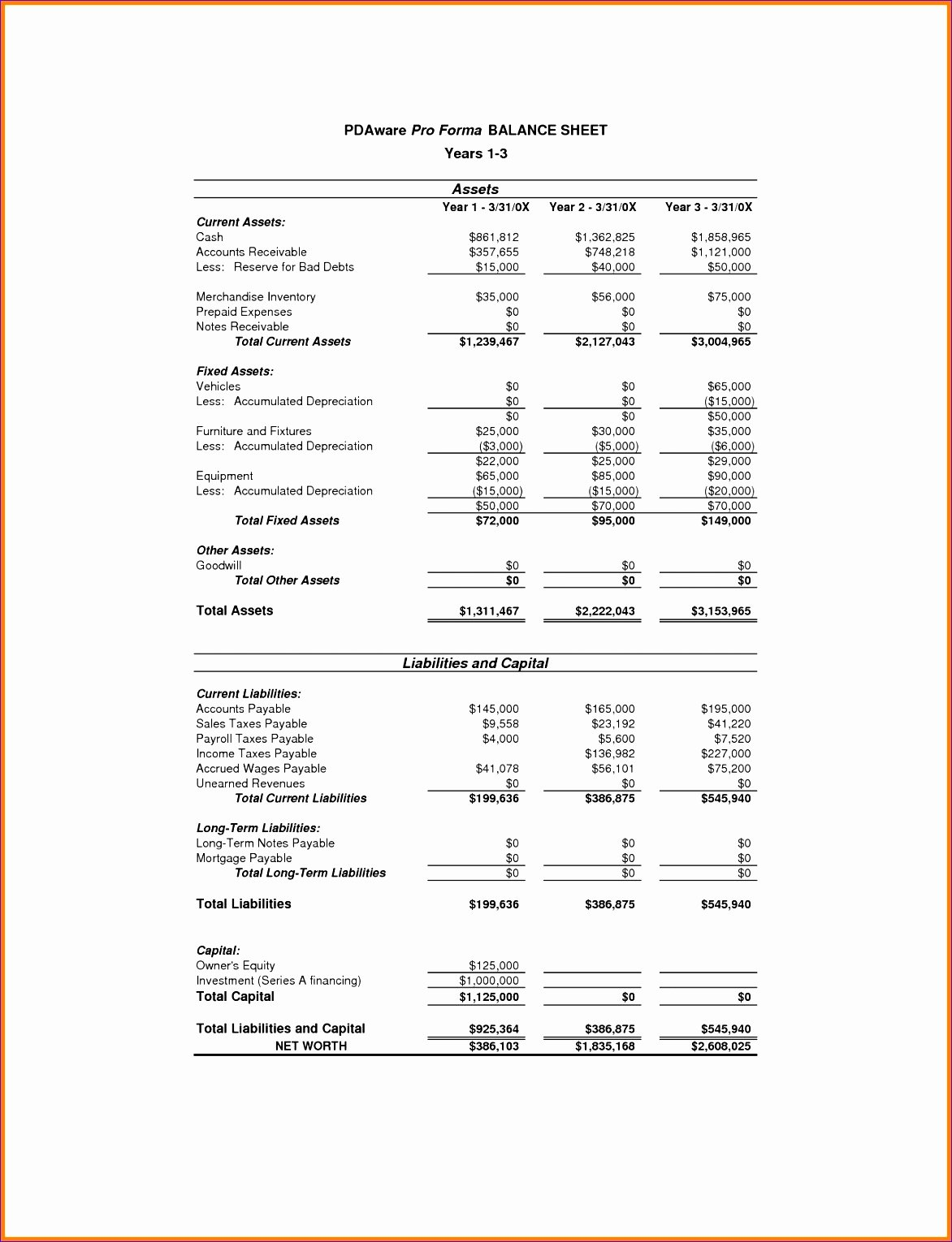 Excel P&l Template Awesome 5 Excel Templates for Financial Statements