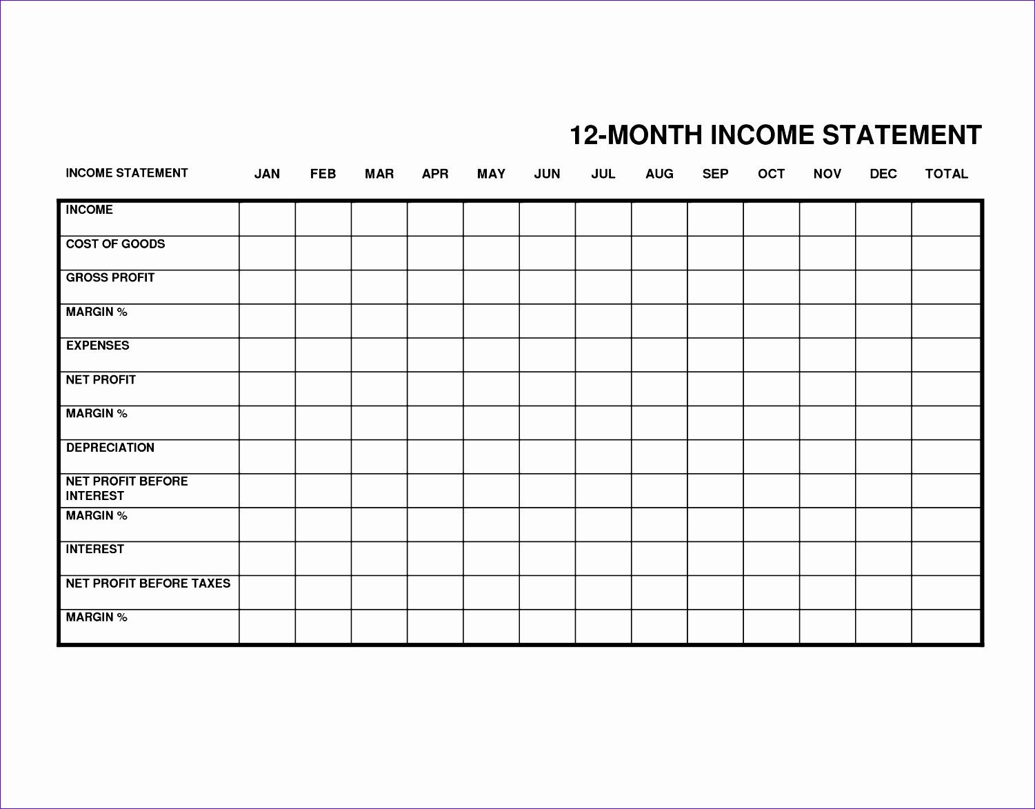 Excel P&l Template Best Of 6 Business Financial Statement Template Excel