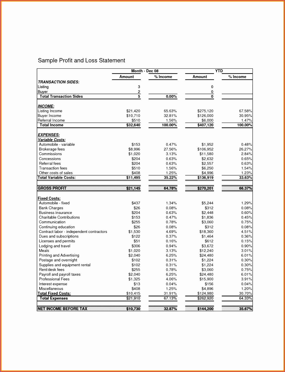 Excel P&l Template Elegant 6 Business Financial Statement Template Excel