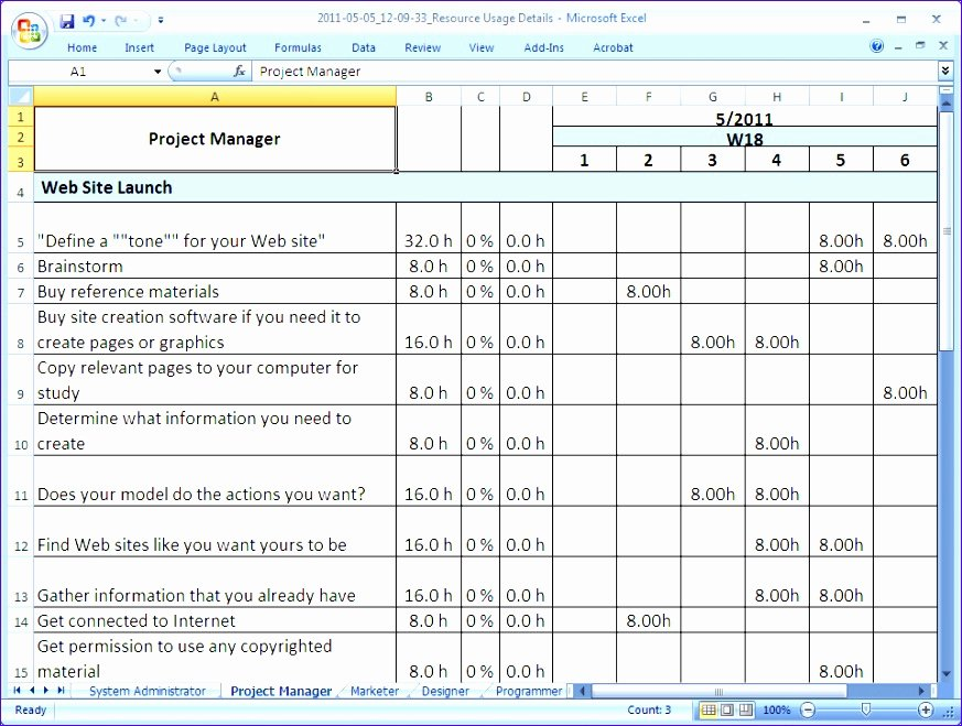 Excel P&l Template Fresh 12 Template Gantt Chart Excel Exceltemplates