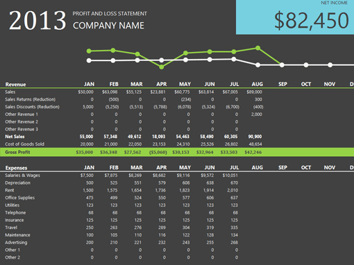 Excel Profit Loss Template Elegant 10 Profit and Loss Templates Excel Templates