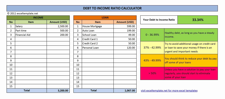 Excel Profit Loss Template Inspirational Excel Profit and Loss Worksheet Portablegasgrillweber