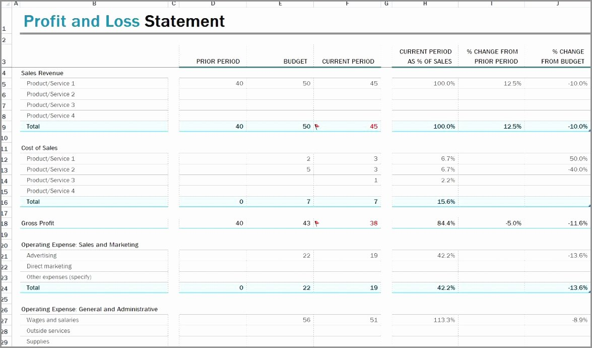 Excel Profit Loss Template New 5 Sample Profit and Loss Statement Excel Template Ptbre