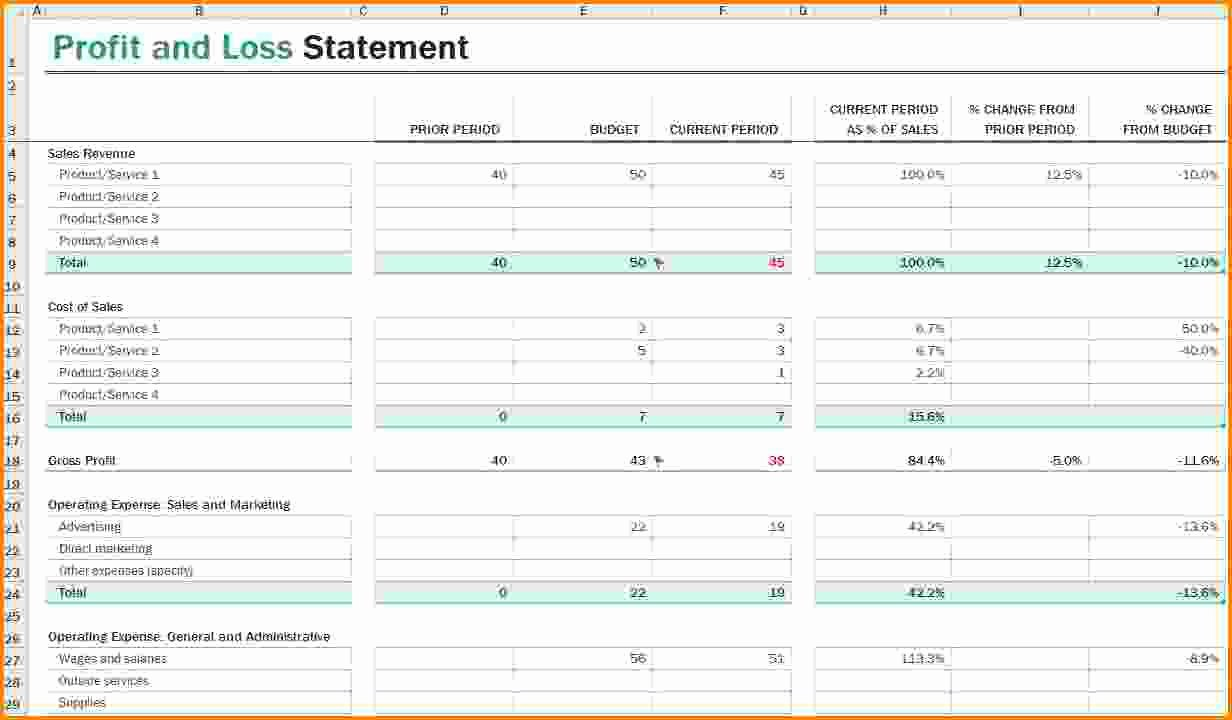 Excel Profit Loss Template New Profit and Loss Template Uk P&l Spreadsheet Template