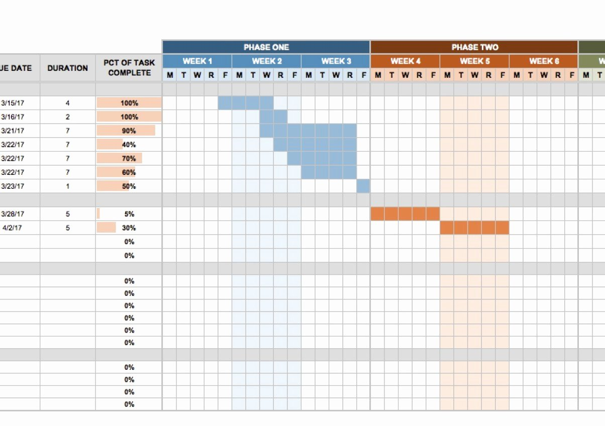 Excel Project Checklist Template Elegant Project Checklist Template Excel Cialisvbsfo