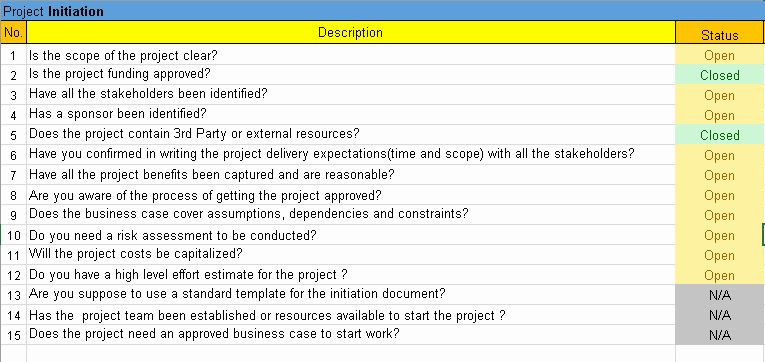 Excel Project Checklist Template Fresh Project Management Checklist Excel Template Free