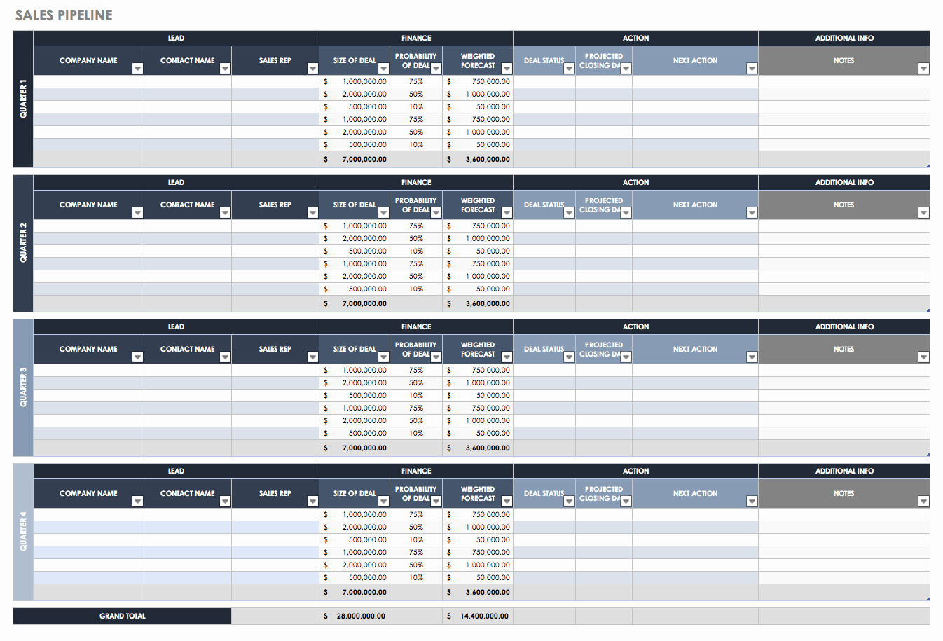 Excel Sales Tracking Template Best Of Free Sales Pipeline Templates