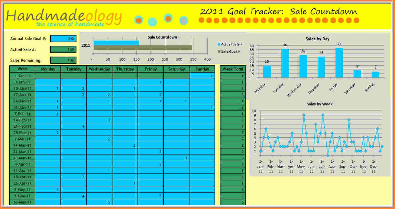 Excel Sales Tracking Template Inspirational 12 Sales Tracking Spreadsheet Template