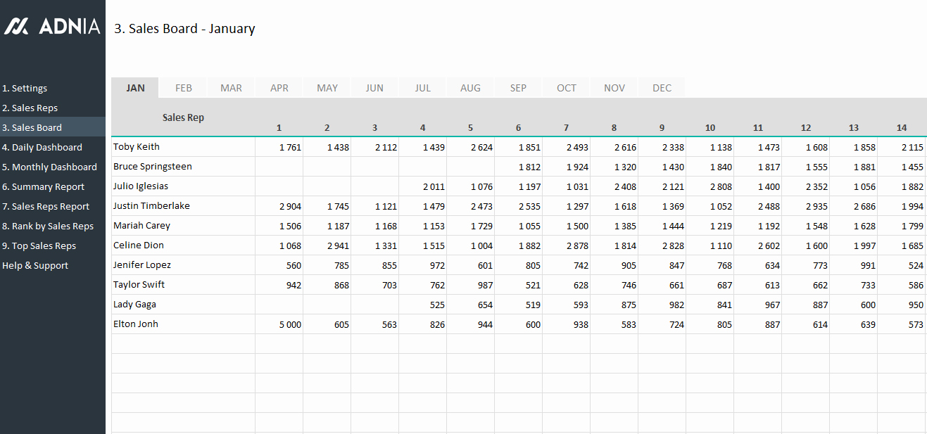 Excel Sales Tracking Template Inspirational Daily Sales Tracking Template