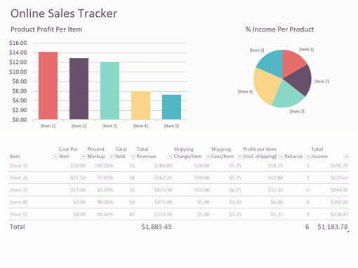 Excel Sales Tracking Template Inspirational Line Sales Tracker Fice Templates