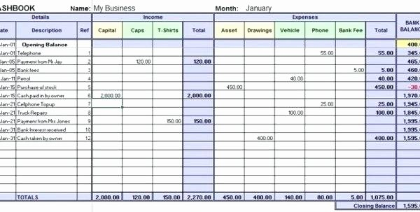 Excel Small Business Budget Template Best Of Excel Templates Business Excel Business Templates Business