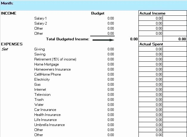 Excel Small Business Budget Template Elegant Free Bud Templates In Excel for Any Use Zero Based