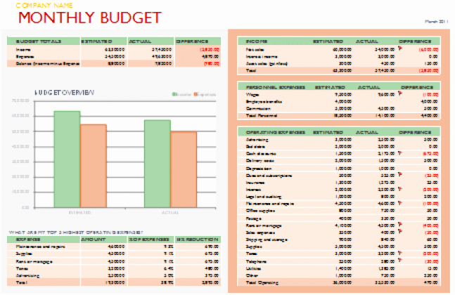 Excel Small Business Budget Template Fresh Monthly Business Bud Template for Excel Useful Likewise