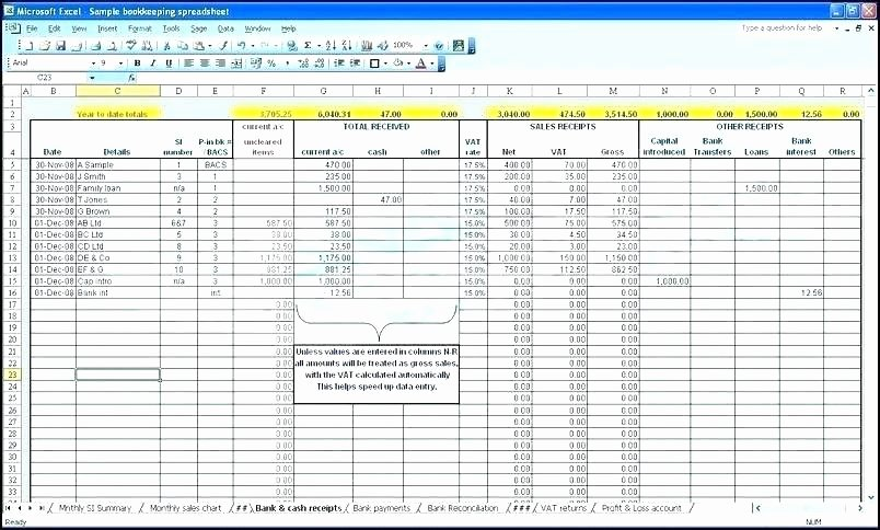 Excel Small Business Budget Template Inspirational Excel Spreadsheet Sample Sample Excel Spreadsheet