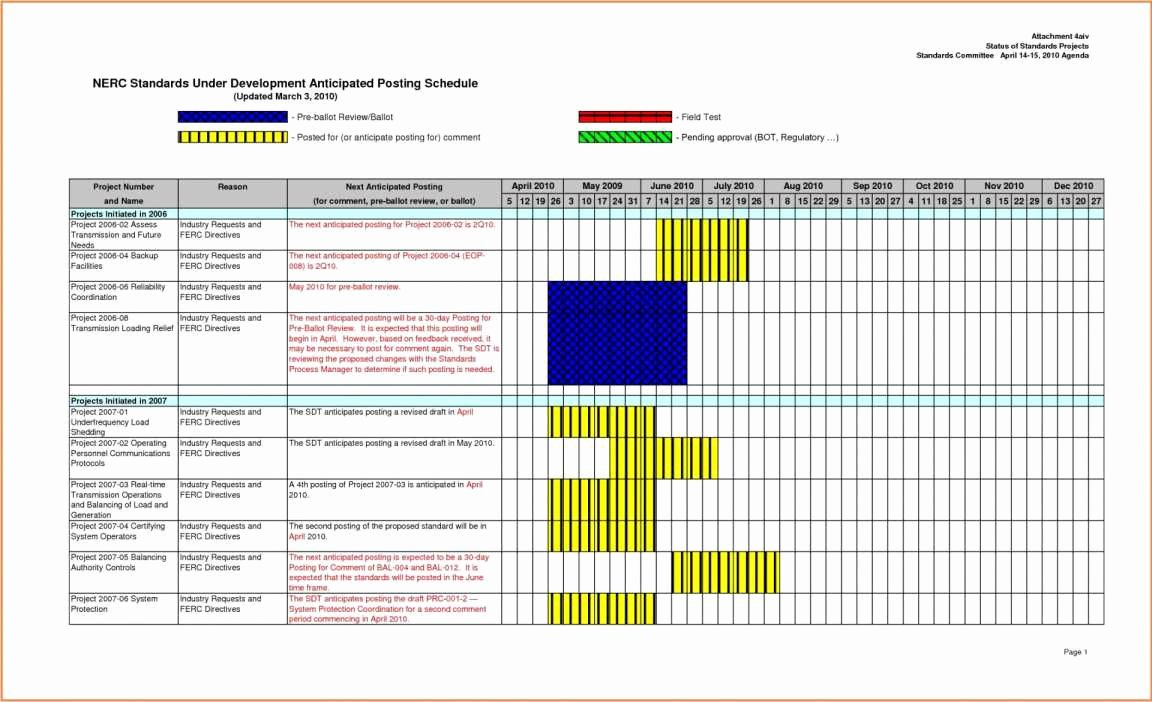 Excel Task Management Template Beautiful Agile Project Management Excel Template Project Tracking