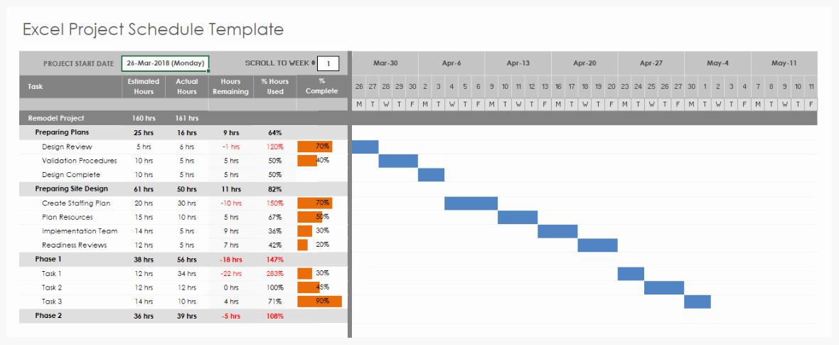 Excel Task Management Template Beautiful Excel Pour La Gestion De Projet