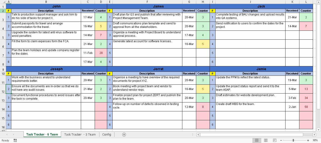 Excel Task Management Template Elegant Free Task Management Templates Free Project Management