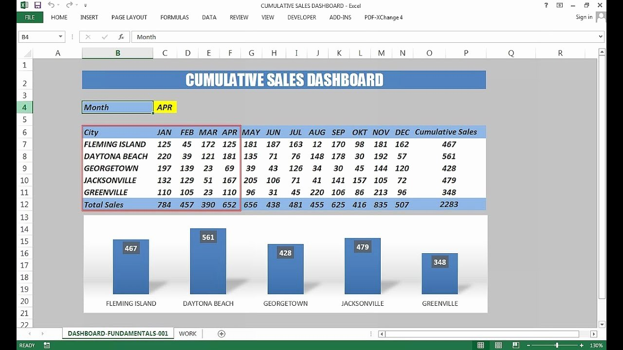 Excel Template for Sales Best Of Creating Sales Dashboard Excel Dashboard Templates