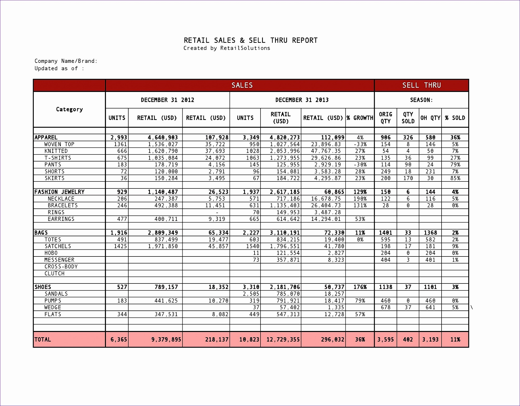 Excel Template for Sales Luxury 5 Weekly Sales Report Template Excel Exceltemplates