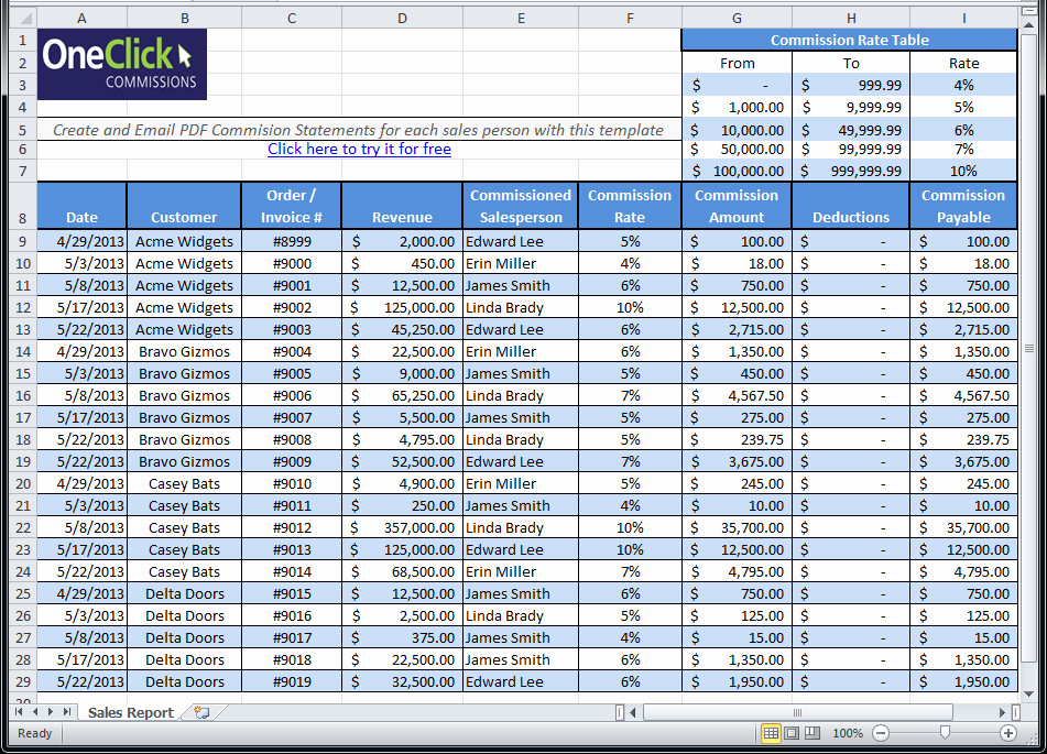 Excel Template for Sales New Free Excel Templates for Payroll Sales Mission