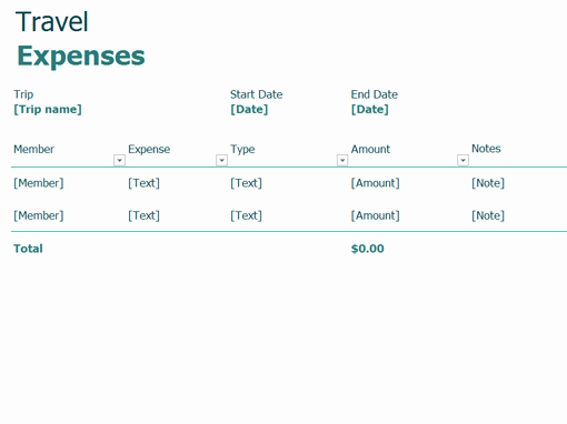 Excel Travel Expense Template New Travel Expense Tracker Fice Templates