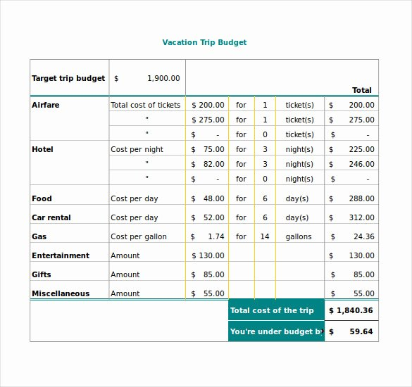 Excel Travel Itinerary Template New Travel Bud Template 13 Free Word Excel Pdf