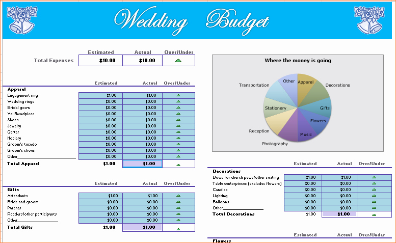 Excel Wedding Budget Template Lovely 7 Wedding Bud Excel
