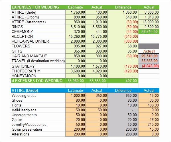 Excel Wedding Budget Template Unique Wedding Bud Worksheet Excel Excel Wedding Bud