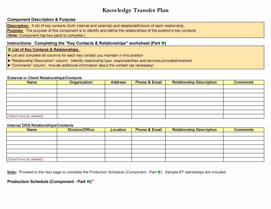Executive Transition Plan Template New Executive Transition Plan Template – Moonwalkgroup