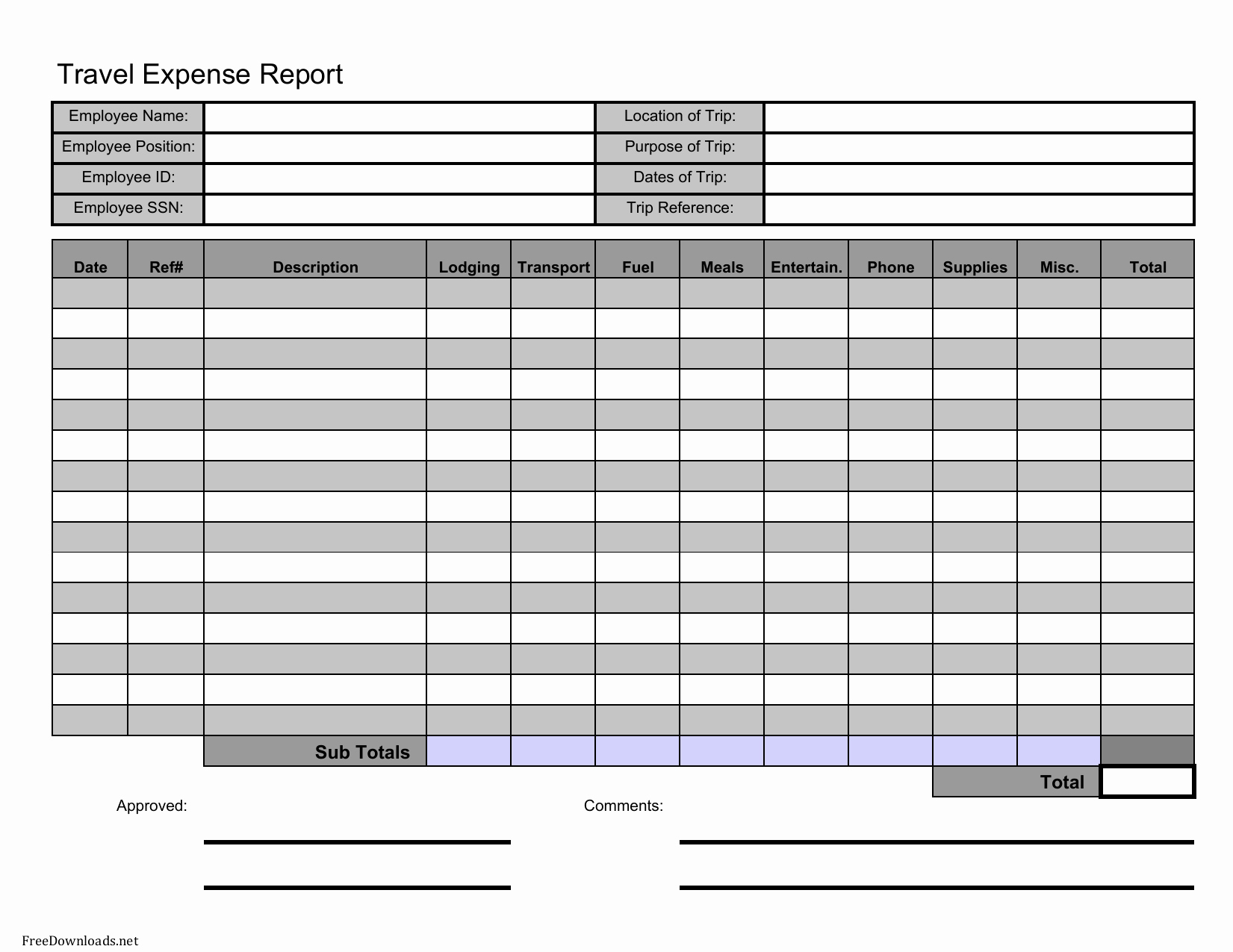 Expense Report Template Word Unique Download Travel Expense Report Template Excel