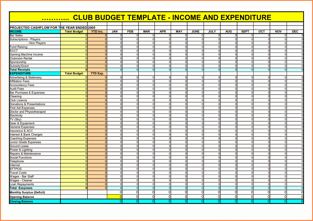 Expense Sheet Template Excel Elegant Expenses Spreadsheet Excel Monthly Maggi Locustdesign Co