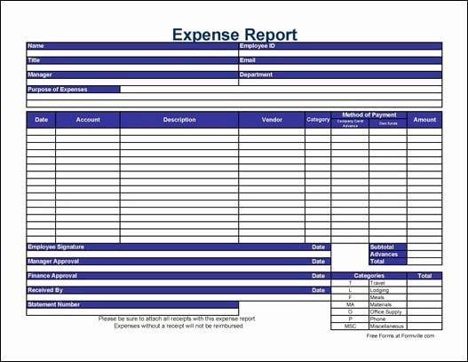 Expenses Report Template Excel Best Of 10 Expense Report Templates Word Excel Pdf formats