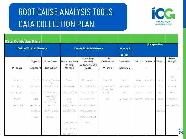 Failure Analysis Report Template Awesome 98 Root Cause Analysis Template Doc Root Cause Analysis