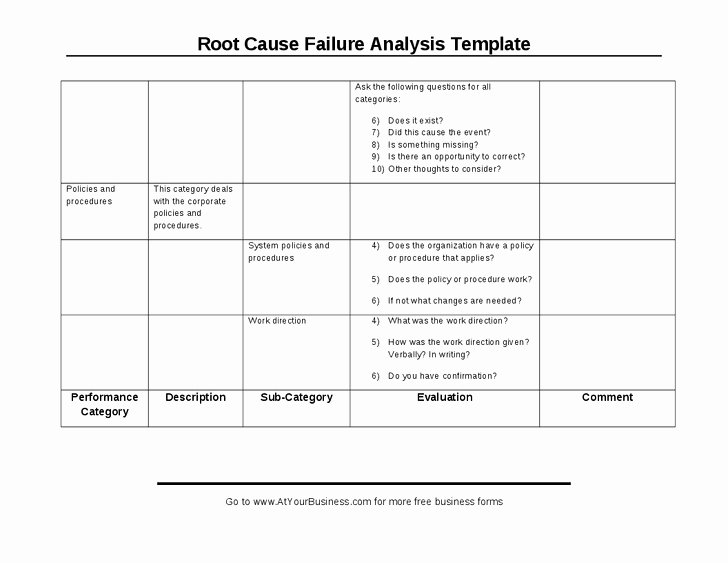 Failure Analysis Report Template New Failure Analysis Report Template – Emilys Welt
