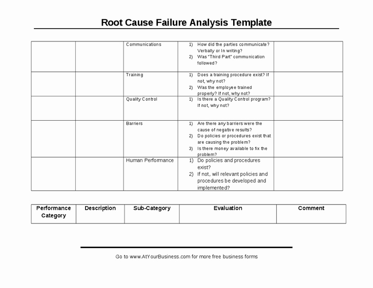 27 images of root cause report template 4135