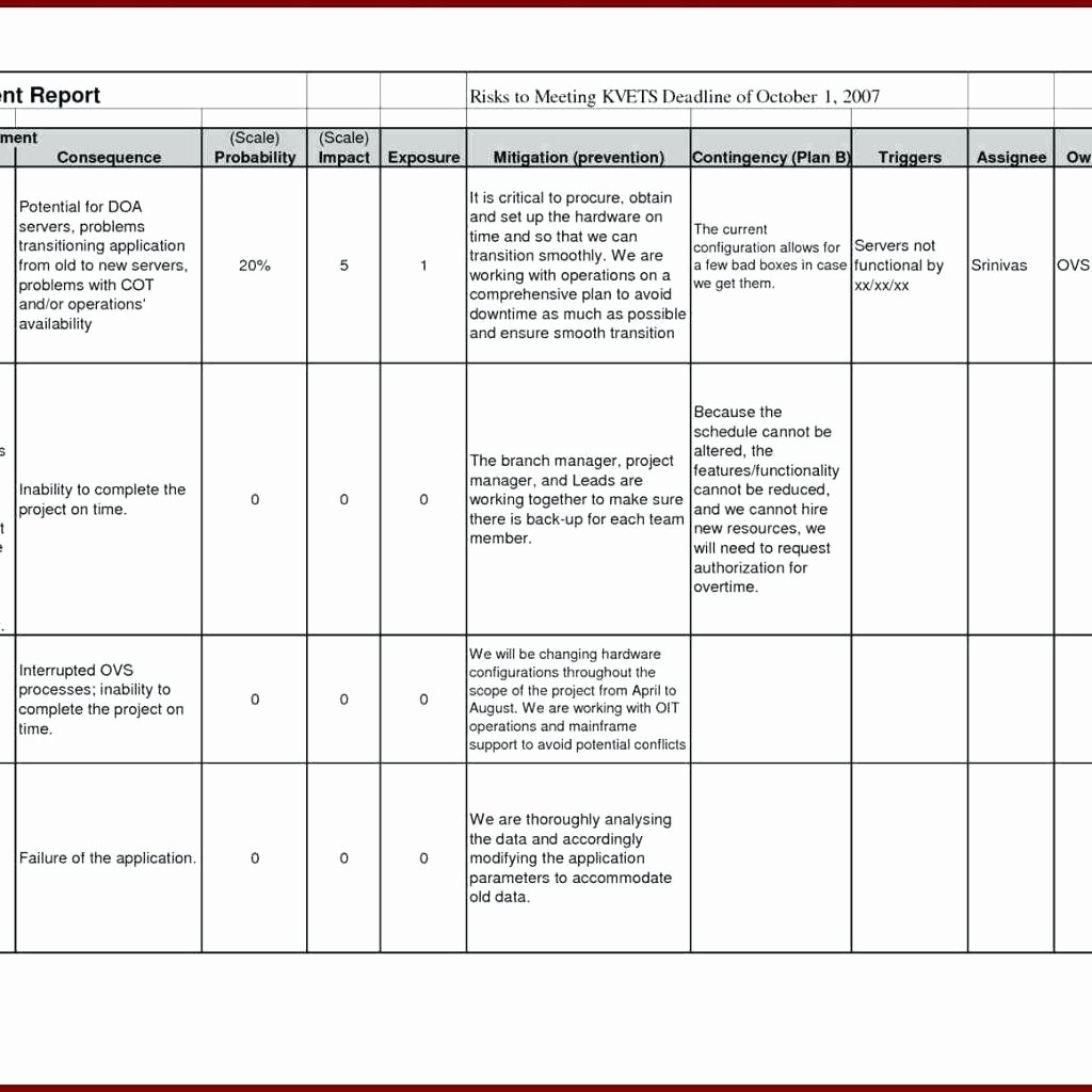 Failure Analysis Report Template Unique Failure Analysis Report Template Doc