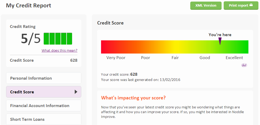 Fake Credit Report Template Inspirational How to Improve Your Credit Score Experian