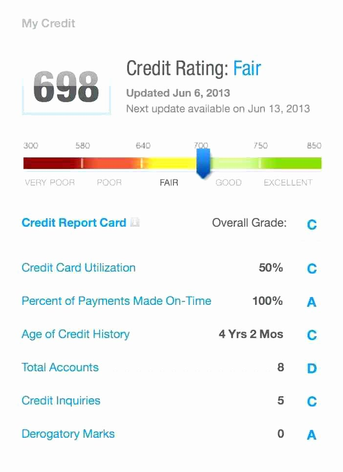 Fake Credit Score Template Awesome Credit Report Sample Mercial Property Inspection