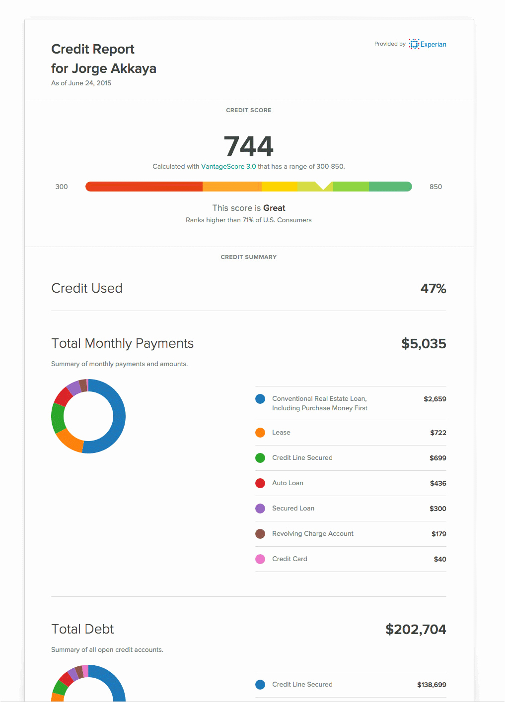 Fake Credit Score Template Best Of Cozy Credit Reports Credit and Background Check Site for