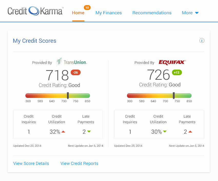 Fake Credit Score Template Best Of Creditkarma Review Scam or Legit Site for Free Credit Scores