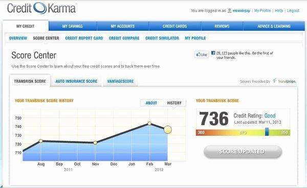 Fake Credit Score Template Fresh Credit Karma