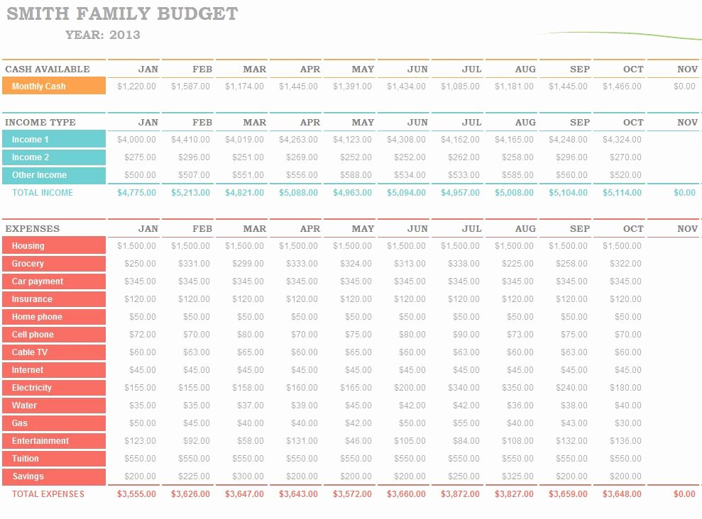 Family Budget Planner Template Awesome Family Bud Planner