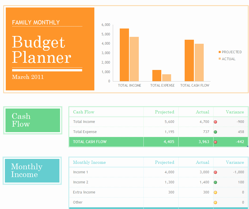 Family Budget Planner Template Awesome Family Monthly Bud Planner