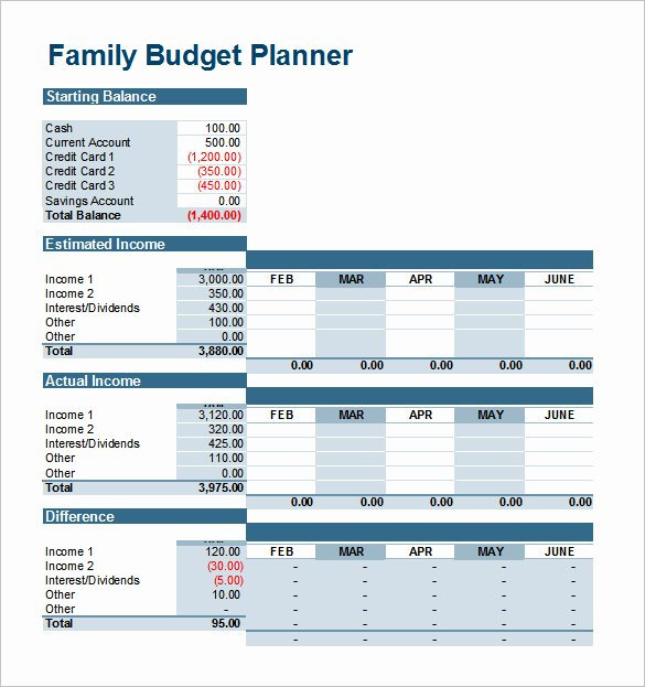 Family Budget Planner Template Inspirational Family Bud Driverlayer Search Engine