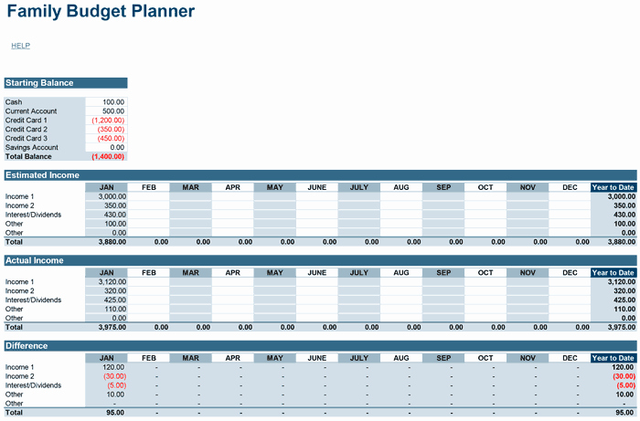 Family Budget Planner Template New Family Bud Planner Free Bud Spreadsheet for Excel