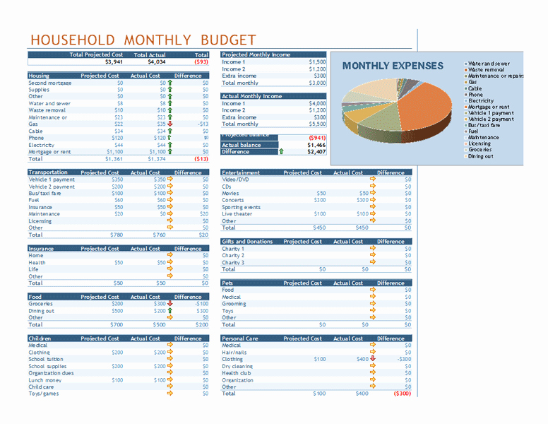 Family Budget Planner Template New Household Bud Template Excel
