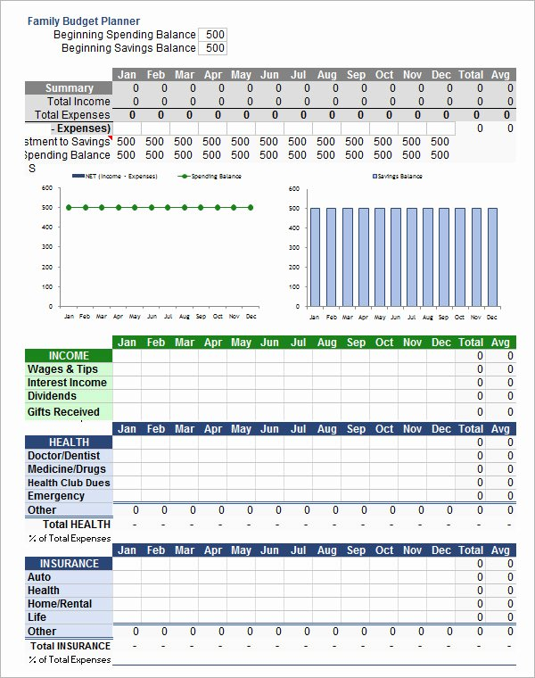 Family Budget Planner Template Unique 11 Sample Bud Templates In Excel