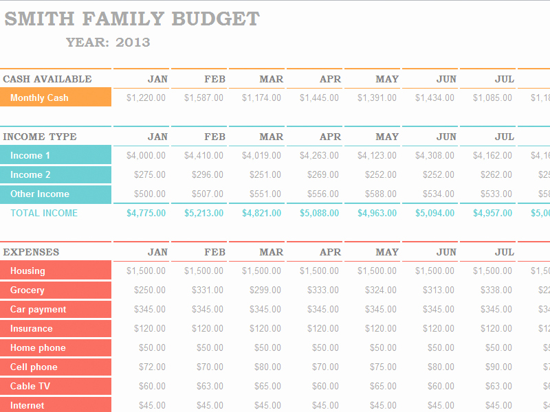Family Budget Planner Template Unique Search Results for Bud S Family Bud Templates