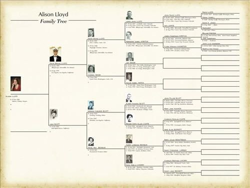 Family Tree Website Template Awesome Free Family Tree Template