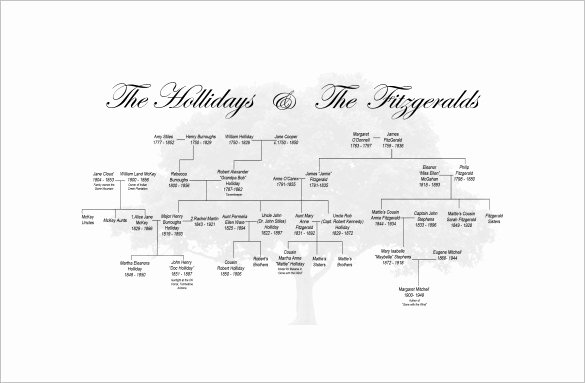 Family Tree Website Template Inspirational Simple Family Tree Template Excel Templates Data